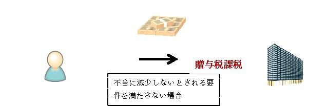 ブログ30.01.09_3