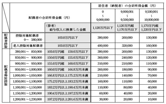 30.04.04_新関
